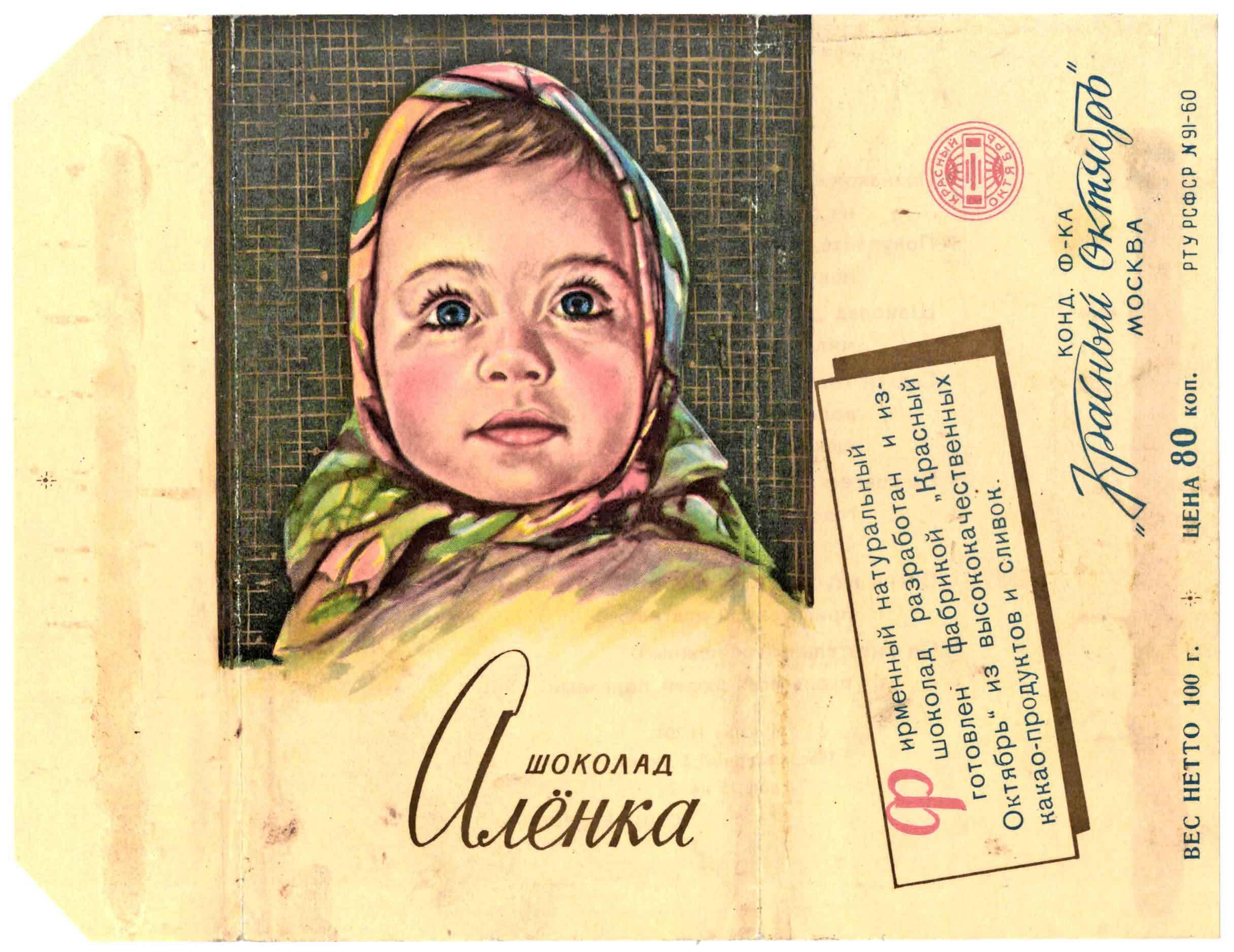 История шоколада Аленка